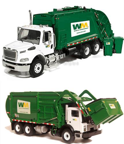 Waste Management System India