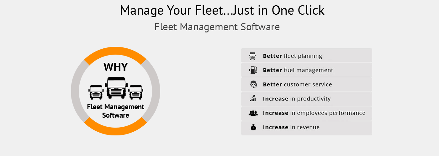 Fleet Management Software (FMS)
