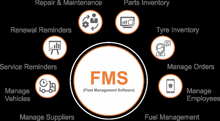 Fleet Management Software India